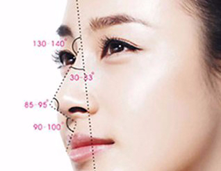 ideal rhinoplasty
